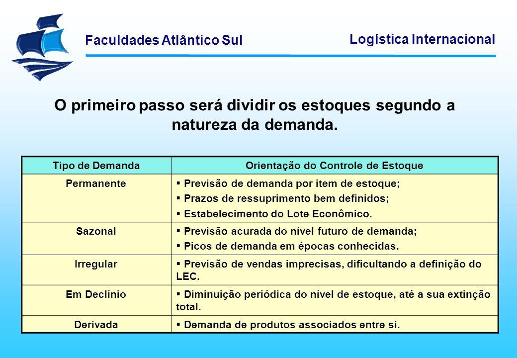 Faculdades Atlântico Sul Logística Internacional O primeiro passo será dividir os estoques segundo a natureza da demanda. Tipo de DemandaOrientação do