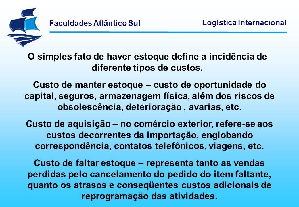 Faculdades Atlântico Sul Logística Internacional O simples fato de haver estoque define a incidência de diferente tipos de custos. Custo de manter est