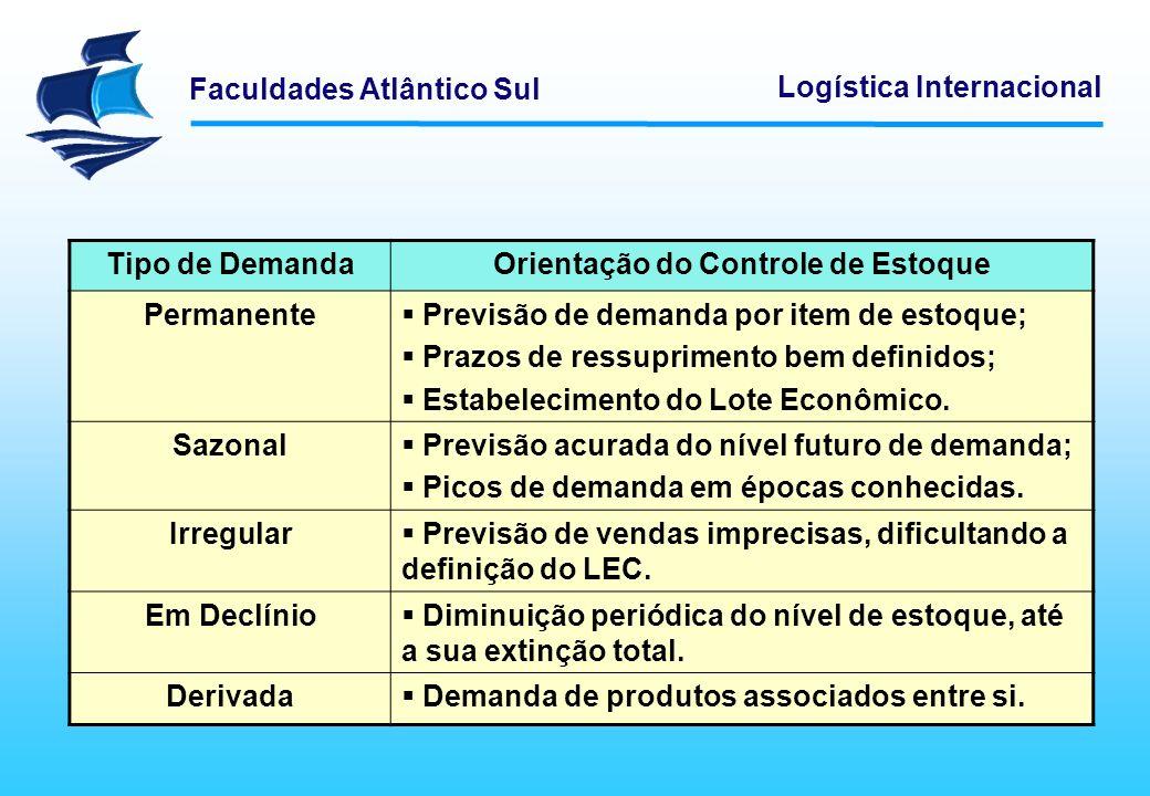 Faculdades Atlântico Sul Logística Internacional Tipo de DemandaOrientação do Controle de Estoque Permanente Previsão de demanda por item de estoque;