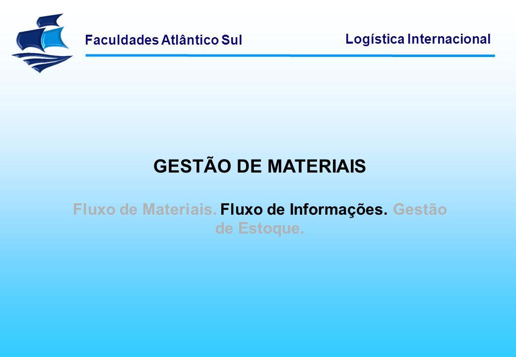 Logística Internacional GESTÃO DE MATERIAIS Fluxo de Materiais. Fluxo de Informações. Gestão de Estoque.