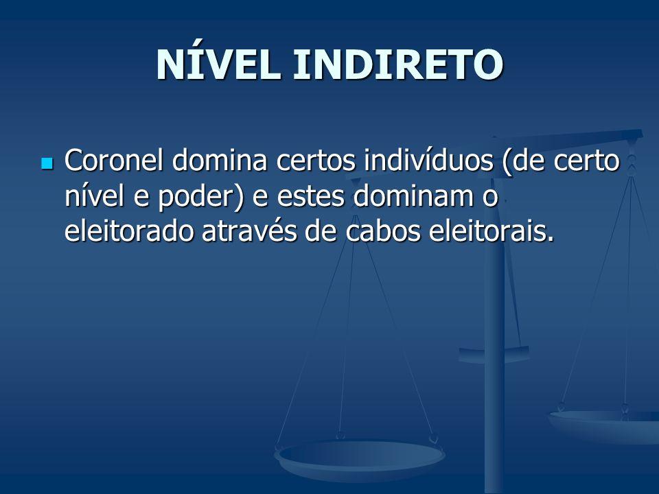 NÍVEL INDIRETO Coronel domina certos indivíduos (de certo nível e poder) e estes dominam o eleitorado através de cabos eleitorais. Coronel domina cert