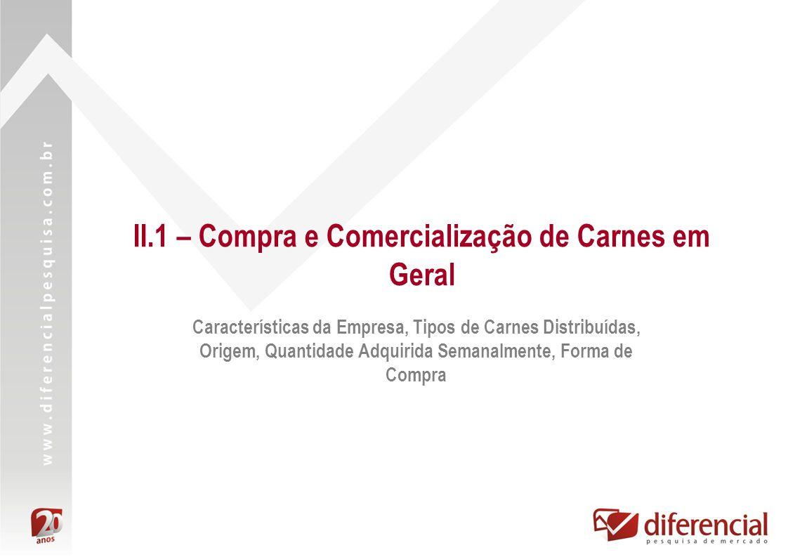 II.1 – Compra e Comercialização de Carnes em Geral Características da Empresa, Tipos de Carnes Distribuídas, Origem, Quantidade Adquirida Semanalmente