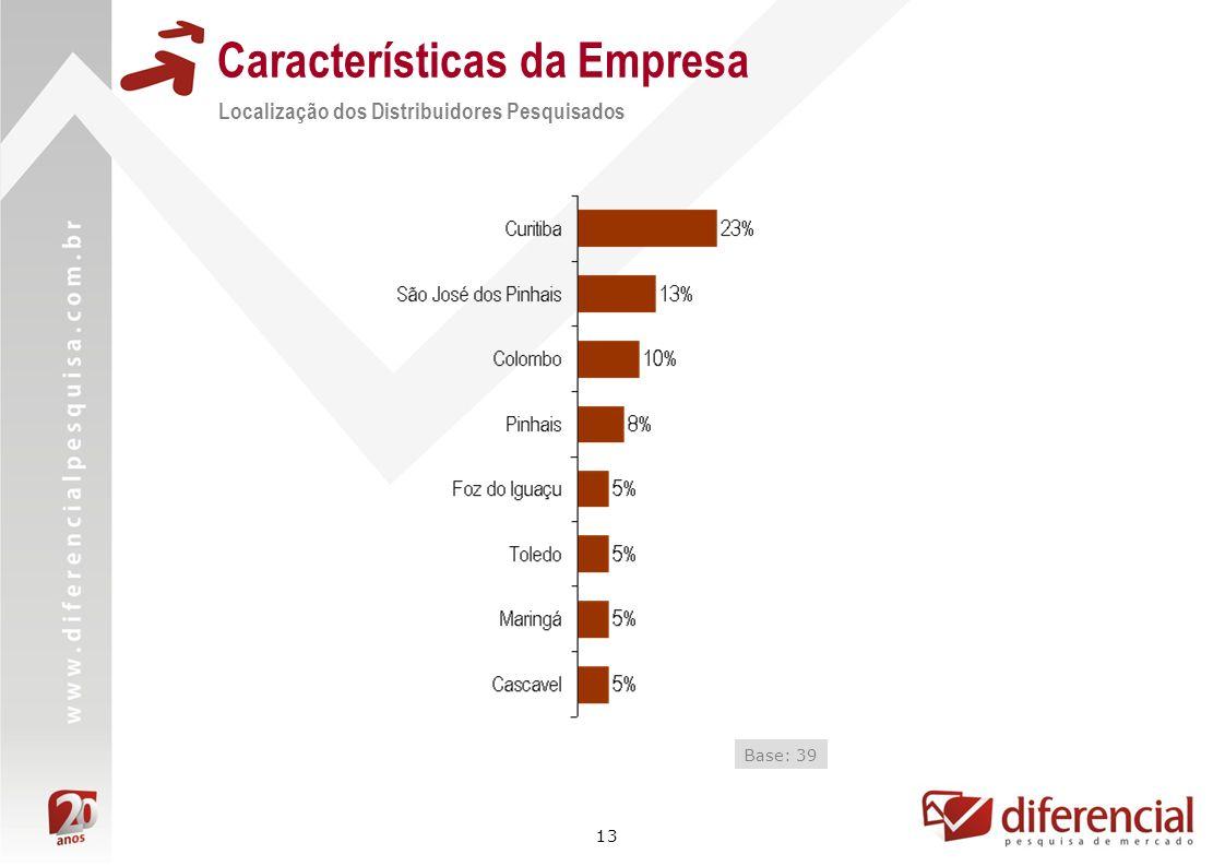 13 Características da Empresa Localização dos Distribuidores Pesquisados Base: 39
