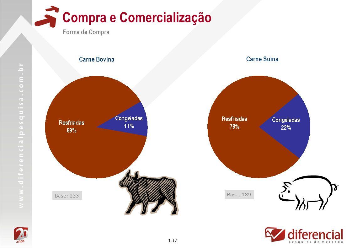 137 Compra e Comercialização Forma de Compra Carne Bovina Base: 233 Carne Suína Base: 189