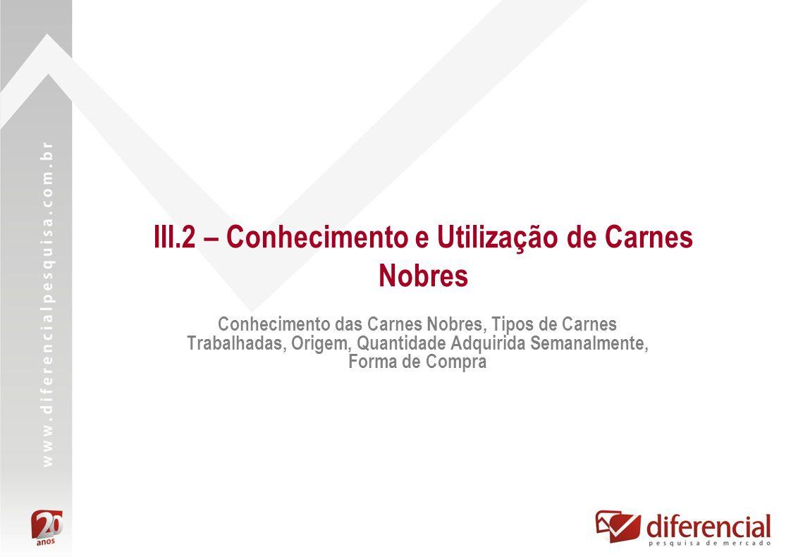 III.2 – Conhecimento e Utilização de Carnes Nobres Conhecimento das Carnes Nobres, Tipos de Carnes Trabalhadas, Origem, Quantidade Adquirida Semanalme