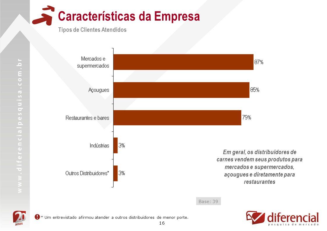 16 Características da Empresa Tipos de Clientes Atendidos Base: 39 Em geral, os distribuidores de carnes vendem seus produtos para mercados e supermer