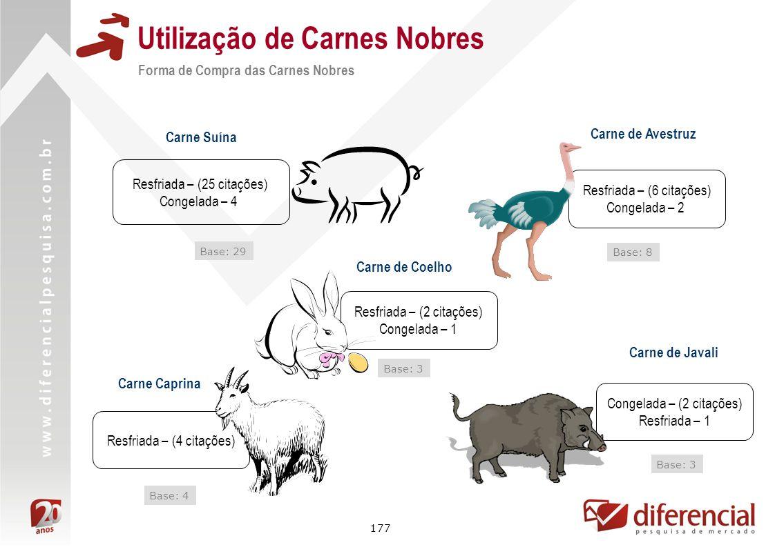 177 Utilização de Carnes Nobres Carne Caprina Carne de Coelho Base: 3 Base: 4 Carne de Avestruz Base: 8 Carne de Javali Base: 3 Resfriada – (6 citaçõe