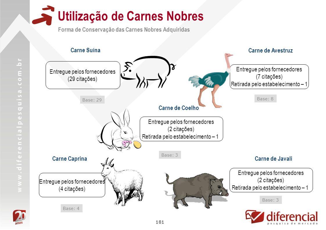 181 Utilização de Carnes Nobres Carne Caprina Carne de Coelho Base: 3 Base: 4 Carne de Avestruz Base: 8 Carne de Javali Base: 3 Forma de Conservação d