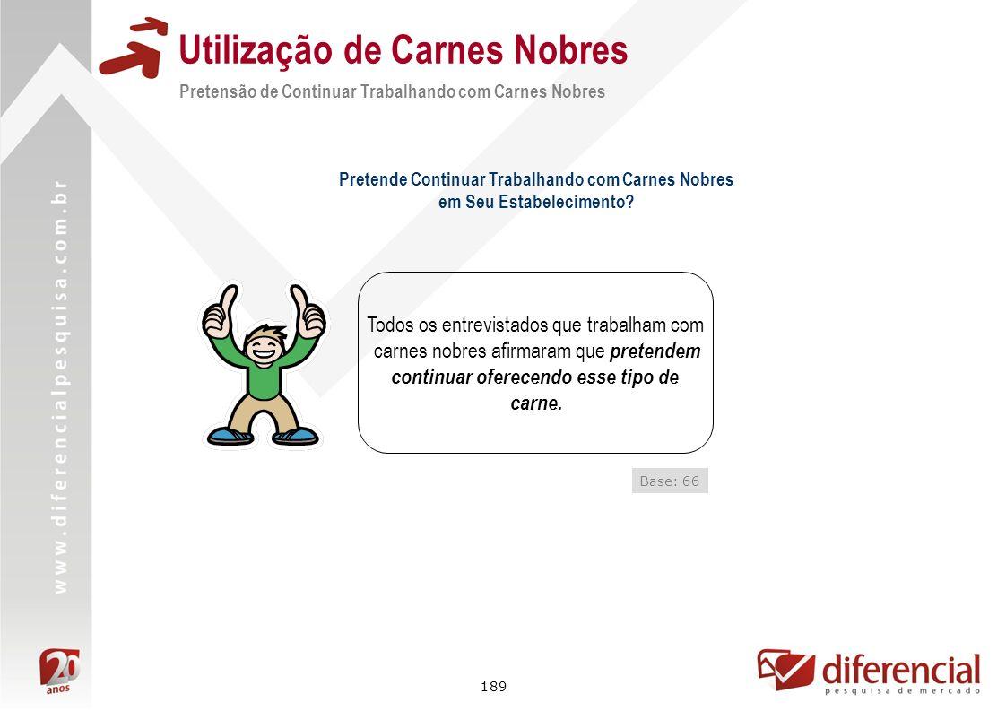 189 Utilização de Carnes Nobres Pretensão de Continuar Trabalhando com Carnes Nobres Pretende Continuar Trabalhando com Carnes Nobres em Seu Estabelec