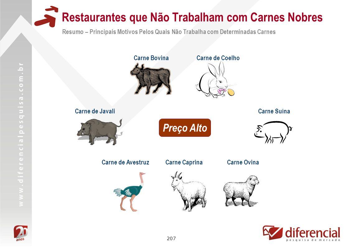 207 Restaurantes que Não Trabalham com Carnes Nobres Resumo – Principais Motivos Pelos Quais Não Trabalha com Determinadas Carnes Carne Bovina Carne S