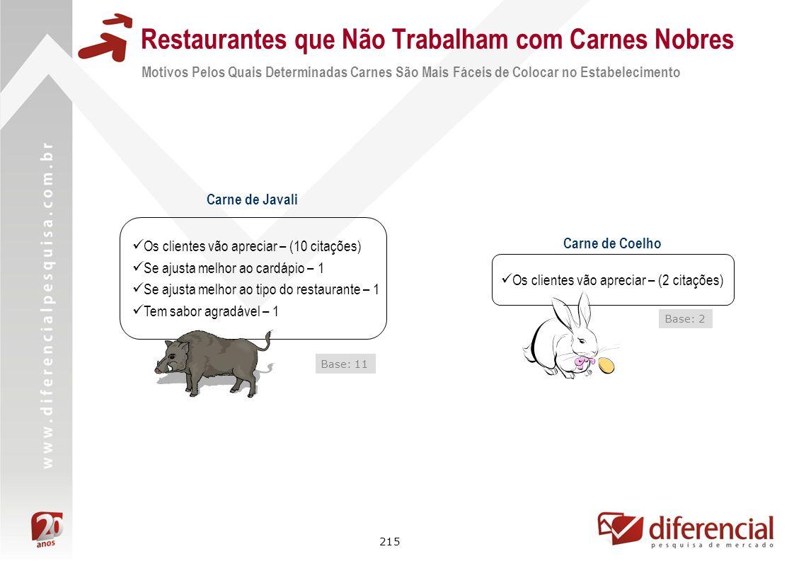 215 Restaurantes que Não Trabalham com Carnes Nobres Motivos Pelos Quais Determinadas Carnes São Mais Fáceis de Colocar no Estabelecimento Carne de Ja