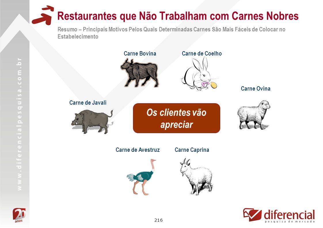 216 Restaurantes que Não Trabalham com Carnes Nobres Resumo – Principais Motivos Pelos Quais Determinadas Carnes São Mais Fáceis de Colocar no Estabel