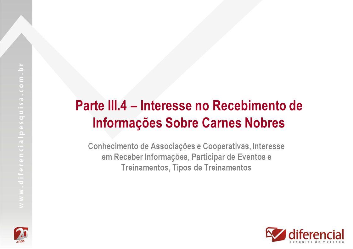 Parte III.4 – Interesse no Recebimento de Informações Sobre Carnes Nobres Conhecimento de Associações e Cooperativas, Interesse em Receber Informações