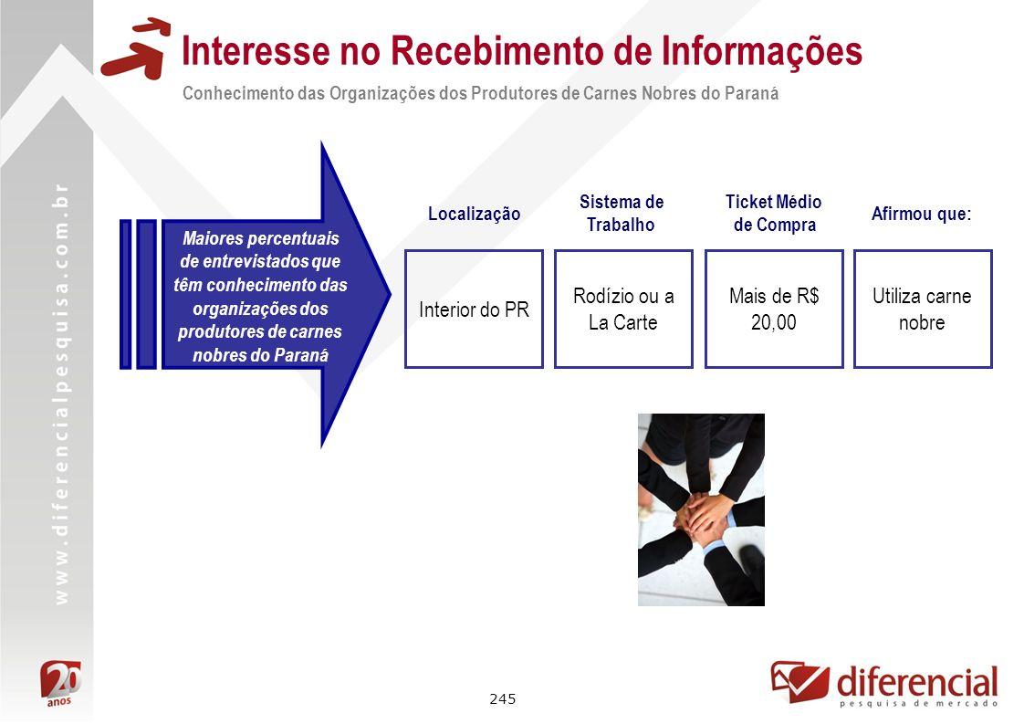 245 Interesse no Recebimento de Informações Conhecimento das Organizações dos Produtores de Carnes Nobres do Paraná Maiores percentuais de entrevistad