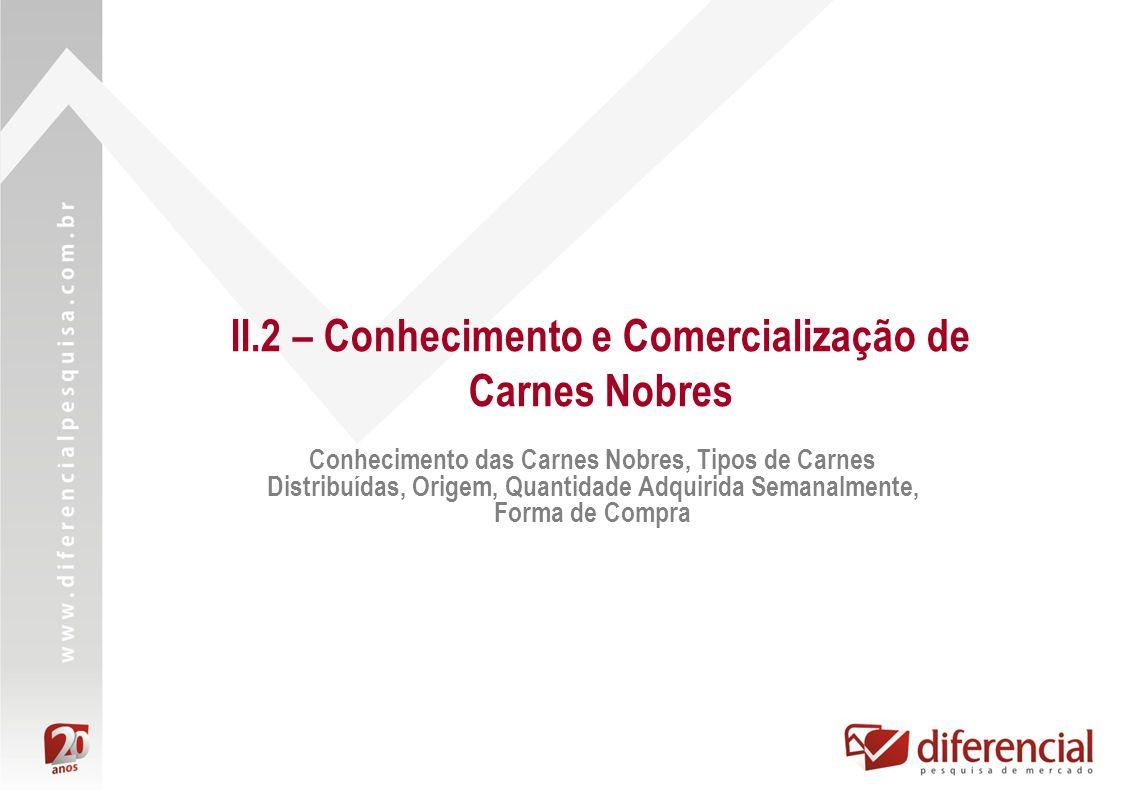 II.2 – Conhecimento e Comercialização de Carnes Nobres Conhecimento das Carnes Nobres, Tipos de Carnes Distribuídas, Origem, Quantidade Adquirida Sema