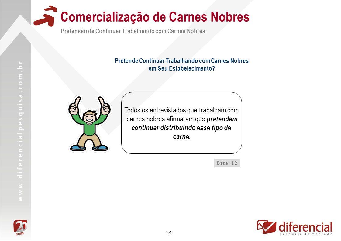 54 Comercialização de Carnes Nobres Pretensão de Continuar Trabalhando com Carnes Nobres Pretende Continuar Trabalhando com Carnes Nobres em Seu Estab