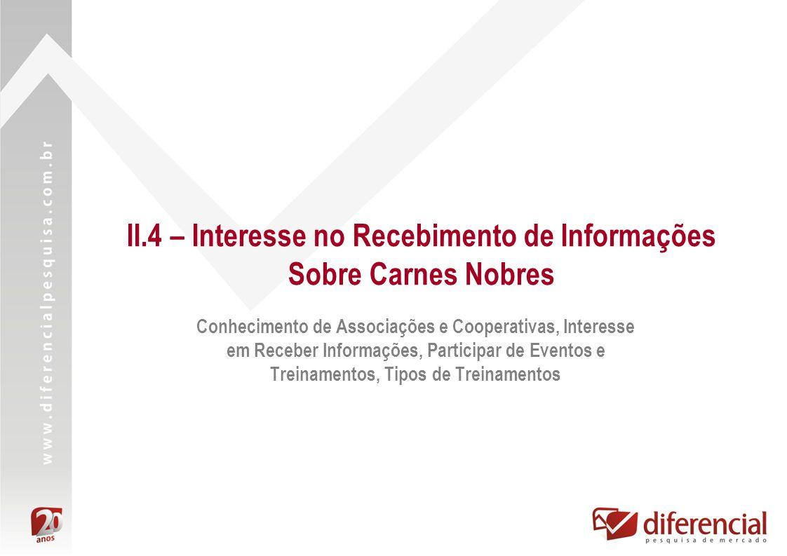 II.4 – Interesse no Recebimento de Informações Sobre Carnes Nobres Conhecimento de Associações e Cooperativas, Interesse em Receber Informações, Parti