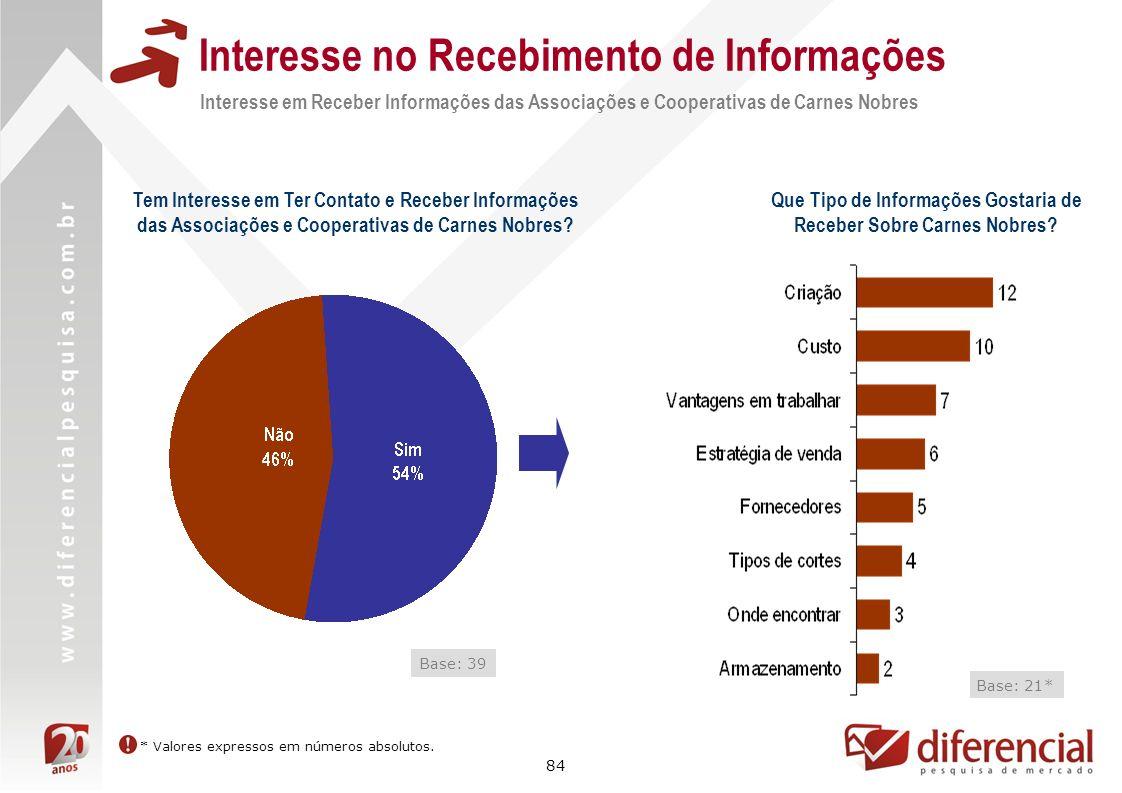 84 Interesse no Recebimento de Informações Interesse em Receber Informações das Associações e Cooperativas de Carnes Nobres Base: 39 Tem Interesse em