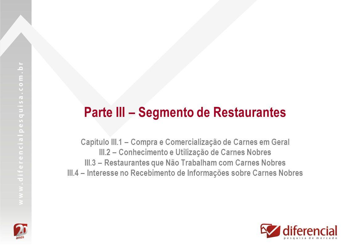Parte III – Segmento de Restaurantes Capítulo III.1 – Compra e Comercialização de Carnes em Geral III.2 – Conhecimento e Utilização de Carnes Nobres I