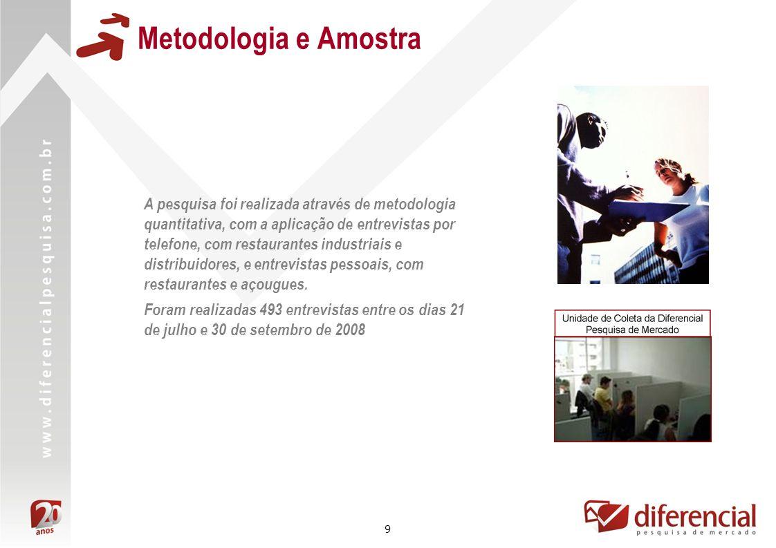 9 Metodologia e Amostra A pesquisa foi realizada através de metodologia quantitativa, com a aplicação de entrevistas por telefone, com restaurantes in