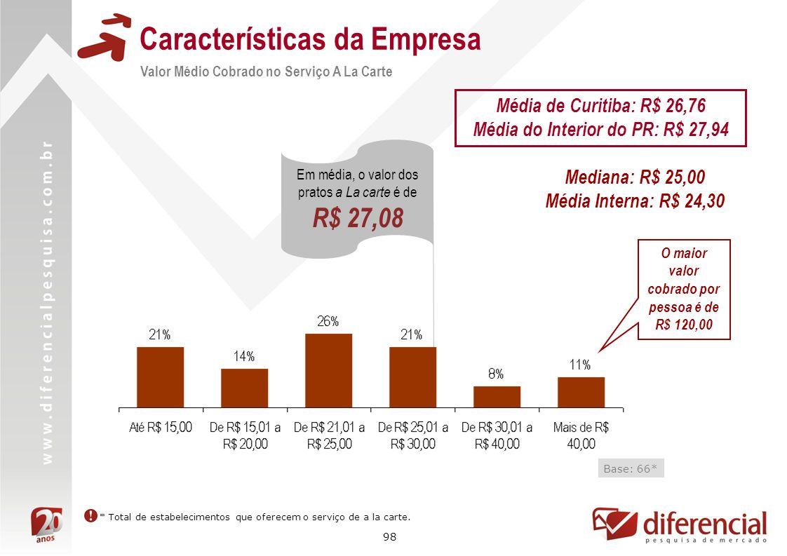 98 Características da Empresa Valor Médio Cobrado no Serviço A La Carte Base: 66* Em média, o valor dos pratos a La carte é de R$ 27,08 * Total de est