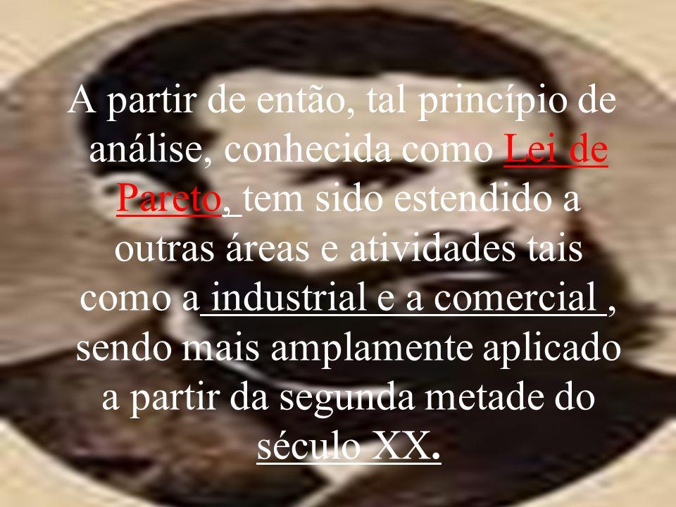 A partir de então, tal princípio de análise, conhecida como Lei de Pareto, tem sido estendido a outras áreas e atividades tais como a industrial e a comercial, sendo mais amplamente aplicado a partir da segunda metade do século XX.