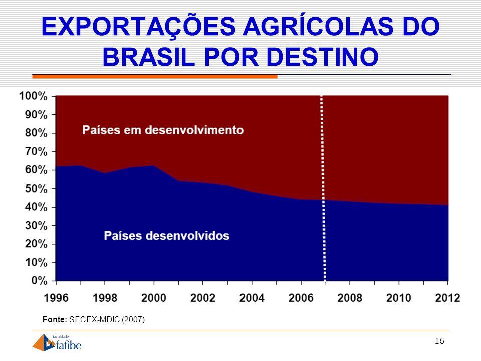 EXPORTAÇÕES AGRÍCOLAS DO BRASIL POR DESTINO 16 Fonte: SECEX-MDIC (2007)