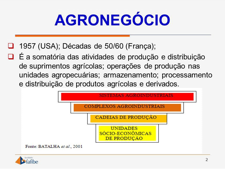 AGRONEGÓCIO 1957 (USA); Décadas de 50/60 (França); É a somatória das atividades de produção e distribuição de suprimentos agrícolas; operações de prod
