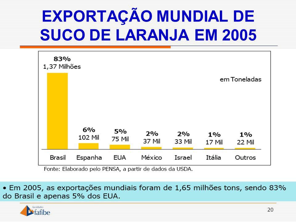 EXPORTAÇÃO MUNDIAL DE SUCO DE LARANJA EM 2005 20