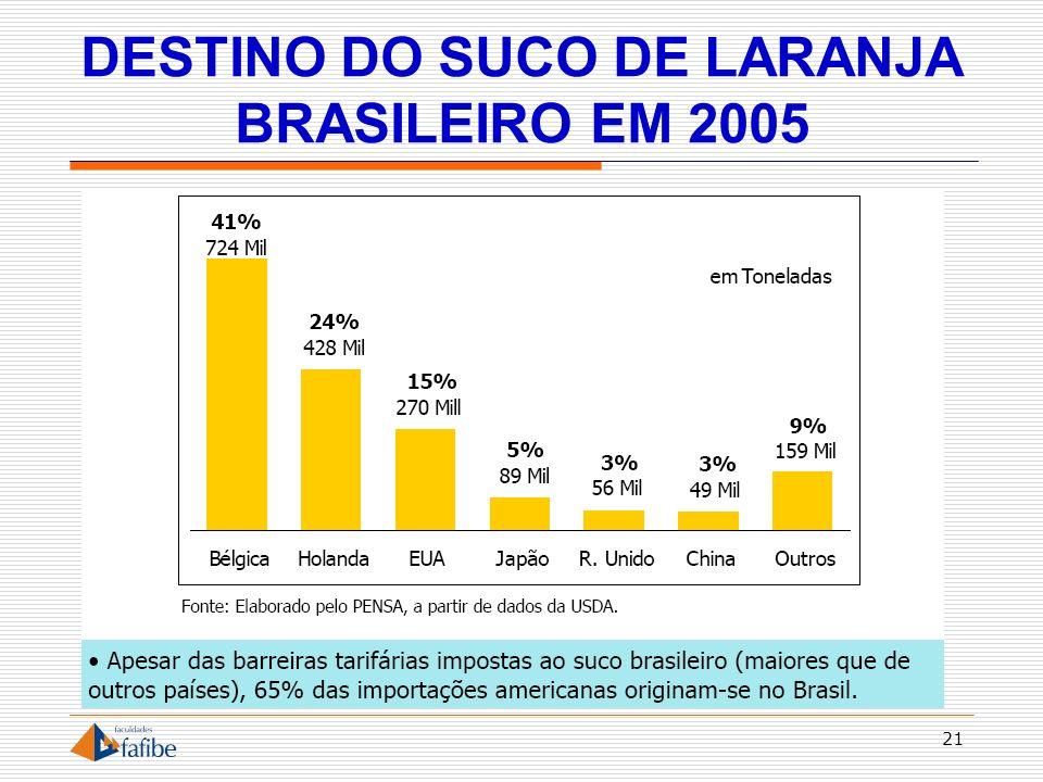 DESTINO DO SUCO DE LARANJA BRASILEIRO EM 2005 21