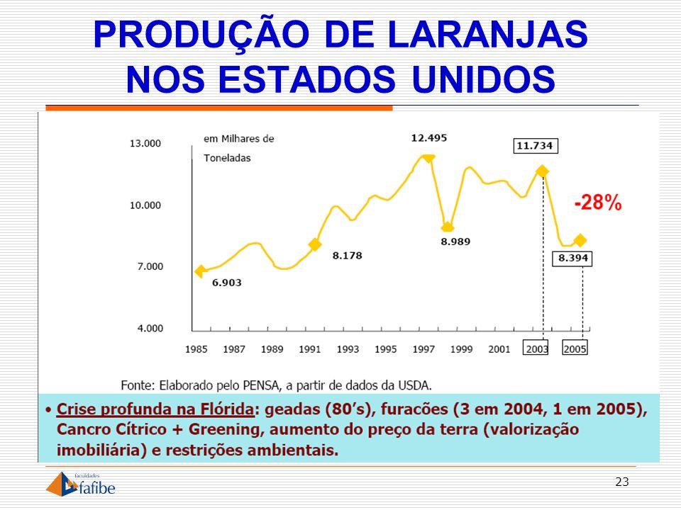 PRODUÇÃO DE LARANJAS NOS ESTADOS UNIDOS 23