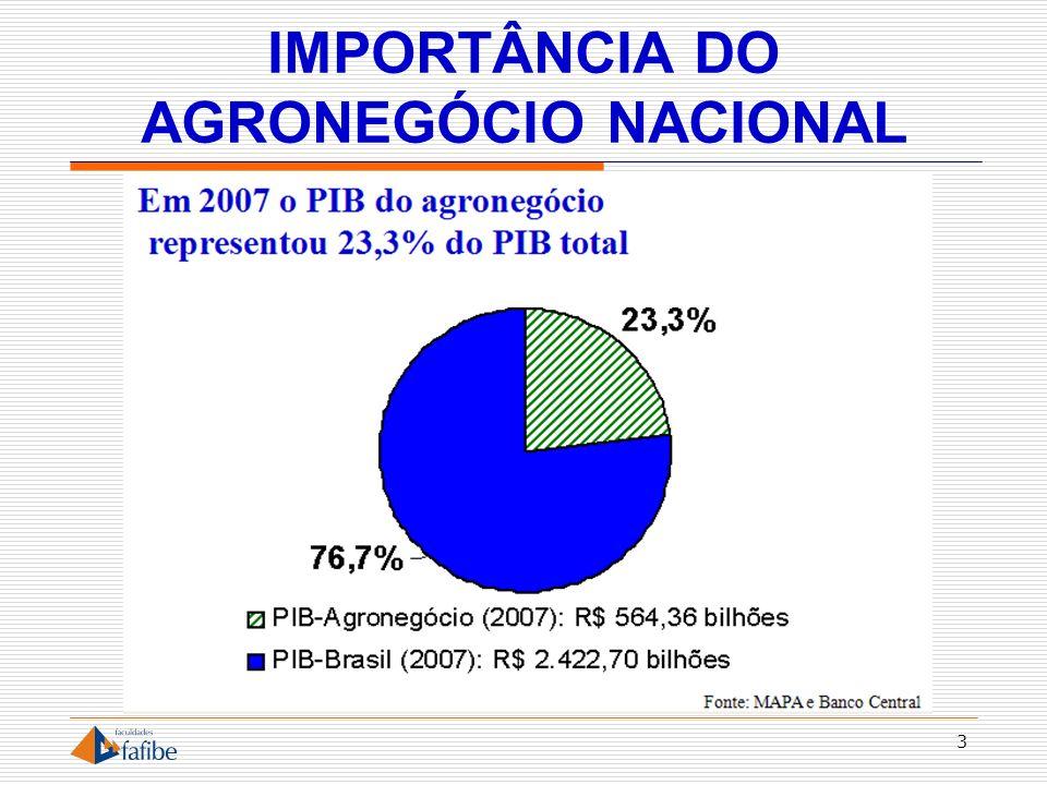 EXPORTAÇÕES AGRÍCOLAS BRASILEIRAS 14 Fonte: MDIC (2007)