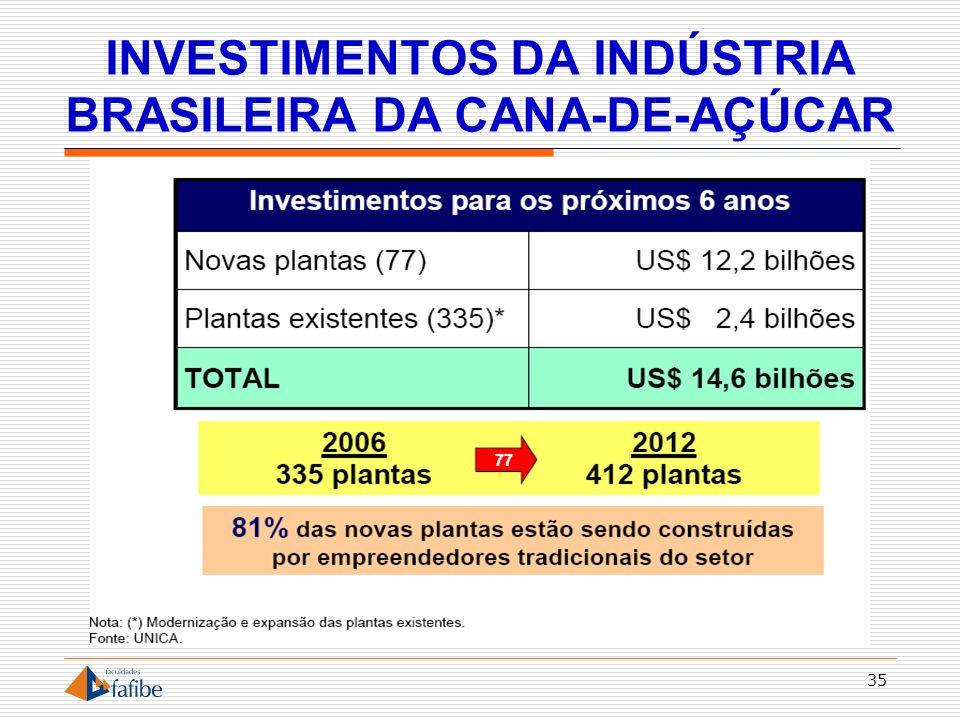 INVESTIMENTOS DA INDÚSTRIA BRASILEIRA DA CANA-DE-AÇÚCAR 35