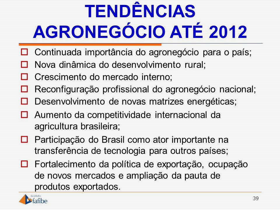 TENDÊNCIAS AGRONEGÓCIO ATÉ 2012 Continuada importância do agronegócio para o país; Nova dinâmica do desenvolvimento rural; Crescimento do mercado inte