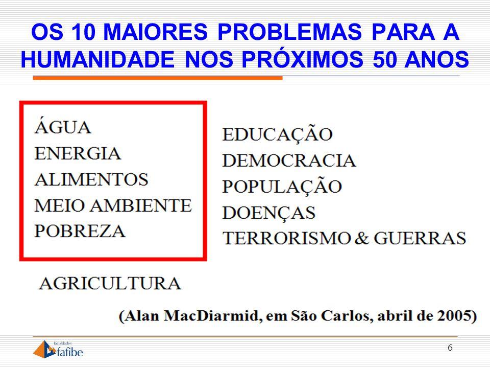 BALANÇA COMERCIAL DO AGRONEGÓCIO BRASILEIRO 17 Fonte: MAPA (2007)