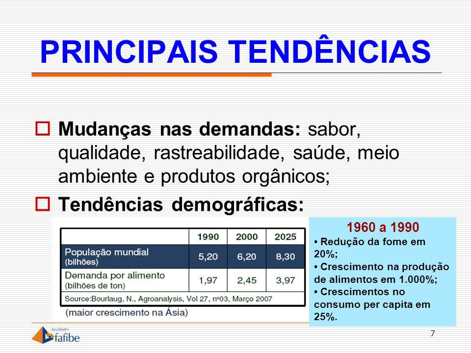 PRINCIPAIS TENDÊNCIAS Mudanças nas demandas: sabor, qualidade, rastreabilidade, saúde, meio ambiente e produtos orgânicos; Tendências demográficas: 7