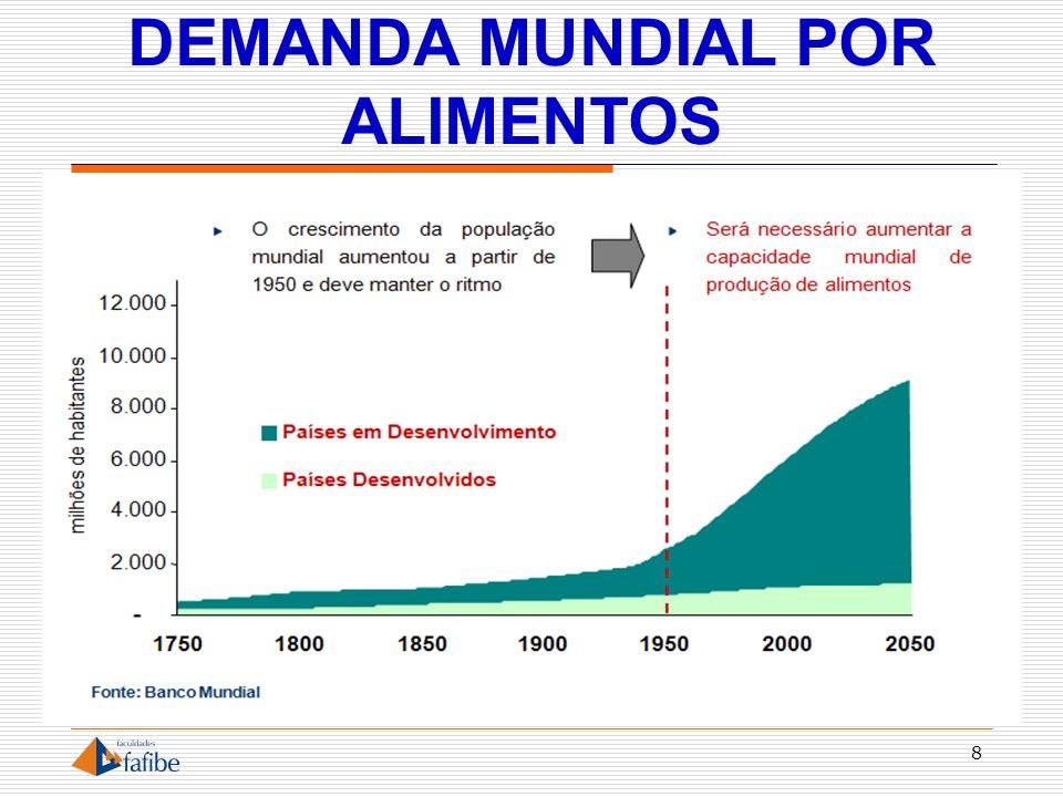 TENDÊNCIAS AGRONEGÓCIO ATÉ 2012 Continuada importância do agronegócio para o país; Nova dinâmica do desenvolvimento rural; Crescimento do mercado interno; Reconfiguração profissional do agronegócio nacional; Desenvolvimento de novas matrizes energéticas; Aumento da competitividade internacional da agricultura brasileira; Participação do Brasil como ator importante na transferência de tecnologia para outros países; Fortalecimento da política de exportação, ocupação de novos mercados e ampliação da pauta de produtos exportados.
