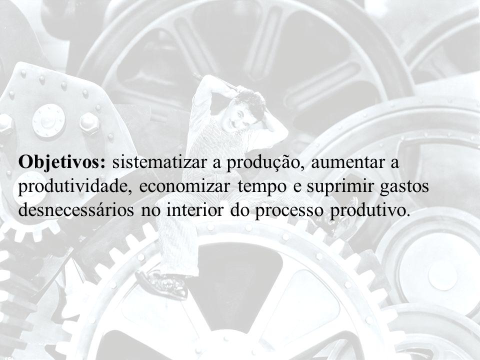 Objetivos: sistematizar a produção, aumentar a produtividade, economizar tempo e suprimir gastos desnecessários no interior do processo produtivo.