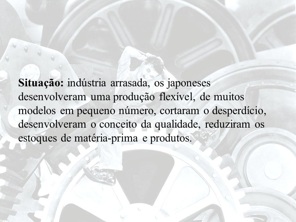 Situação: indústria arrasada, os japoneses desenvolveram uma produção flexível, de muitos modelos em pequeno número, cortaram o desperdício, desenvolv