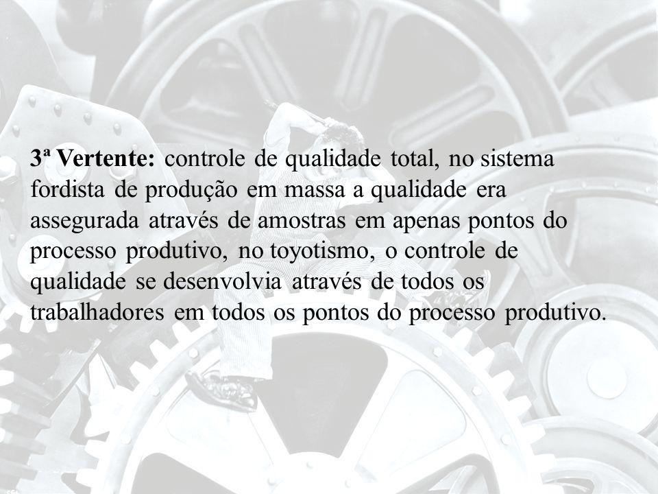 3ª Vertente: controle de qualidade total, no sistema fordista de produção em massa a qualidade era assegurada através de amostras em apenas pontos do