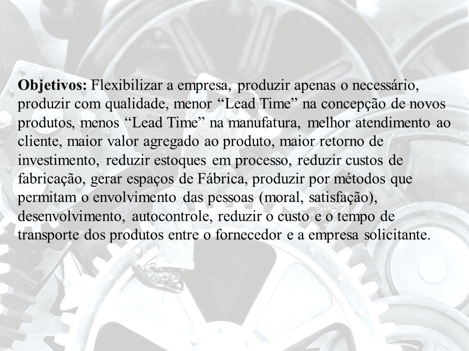 Objetivos: Flexibilizar a empresa, produzir apenas o necessário, produzir com qualidade, menor Lead Time na concepção de novos produtos, menos Lead Ti