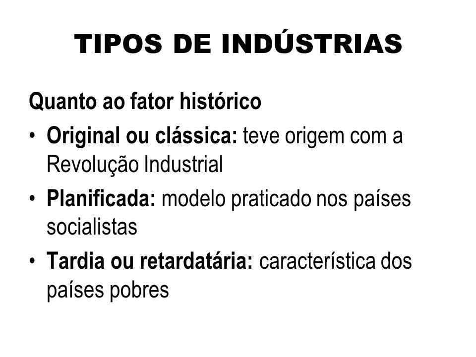 TIPOS DE INDÚSTRIAS Quanto ao fator histórico Original ou clássica: teve origem com a Revolução Industrial Planificada: modelo praticado nos países so