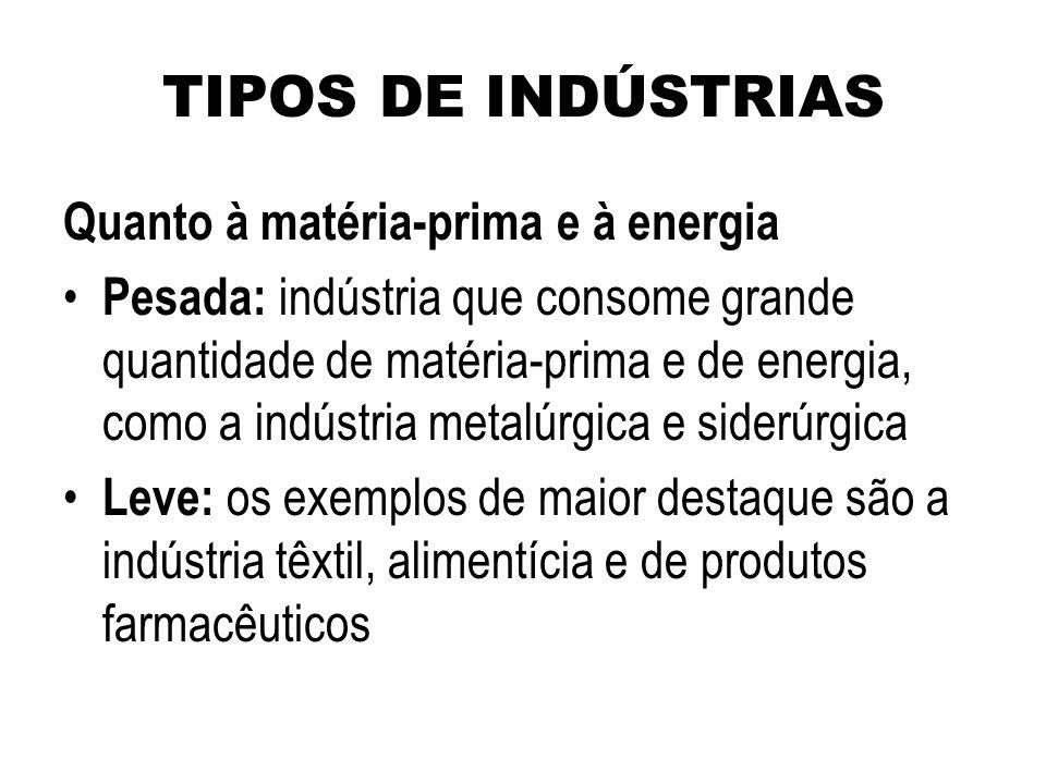 TIPOS DE INDÚSTRIAS Quanto à matéria-prima e à energia Pesada: indústria que consome grande quantidade de matéria-prima e de energia, como a indústria