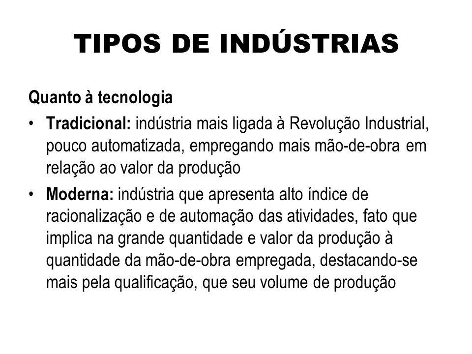 TIPOS DE INDÚSTRIAS Quanto à tecnologia Tradicional: indústria mais ligada à Revolução Industrial, pouco automatizada, empregando mais mão-de-obraem r