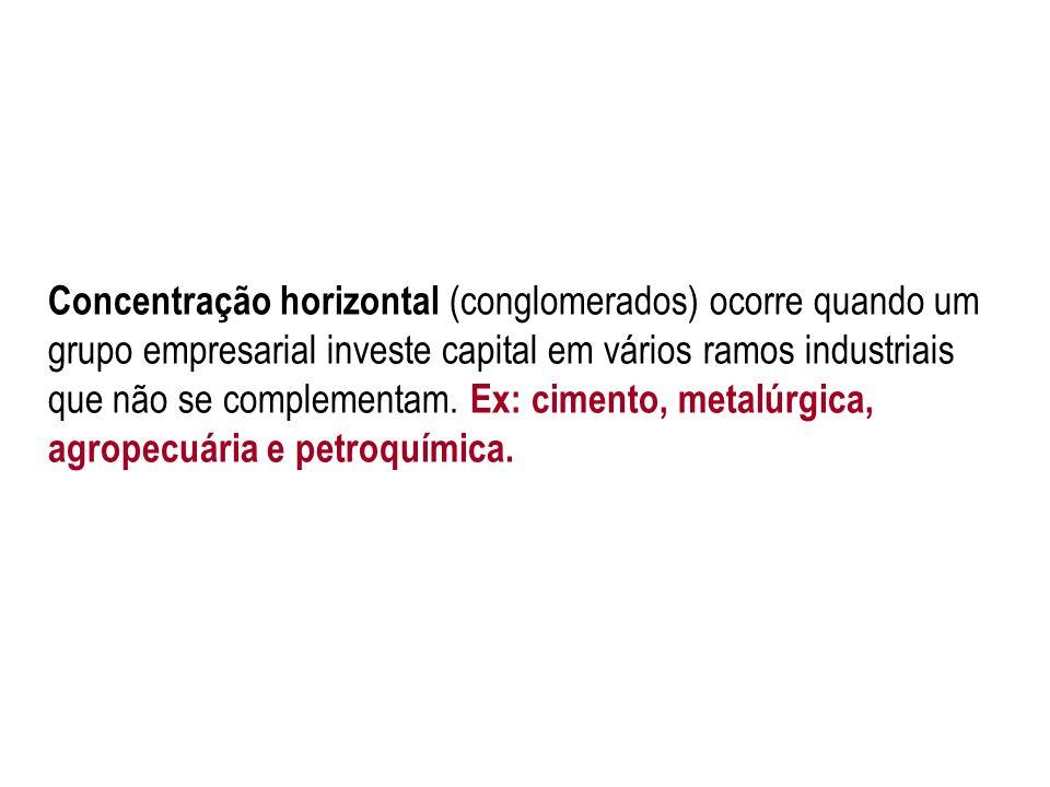 Concentração horizontal (conglomerados) ocorre quando um grupo empresarial investe capital em vários ramos industriais que não se complementam. Ex: ci