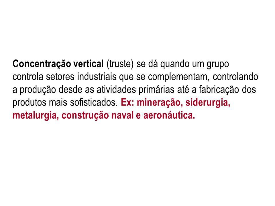 Concentração vertical (truste) se dá quando um grupo controla setores industriais que se complementam, controlando a produção desde as atividades prim