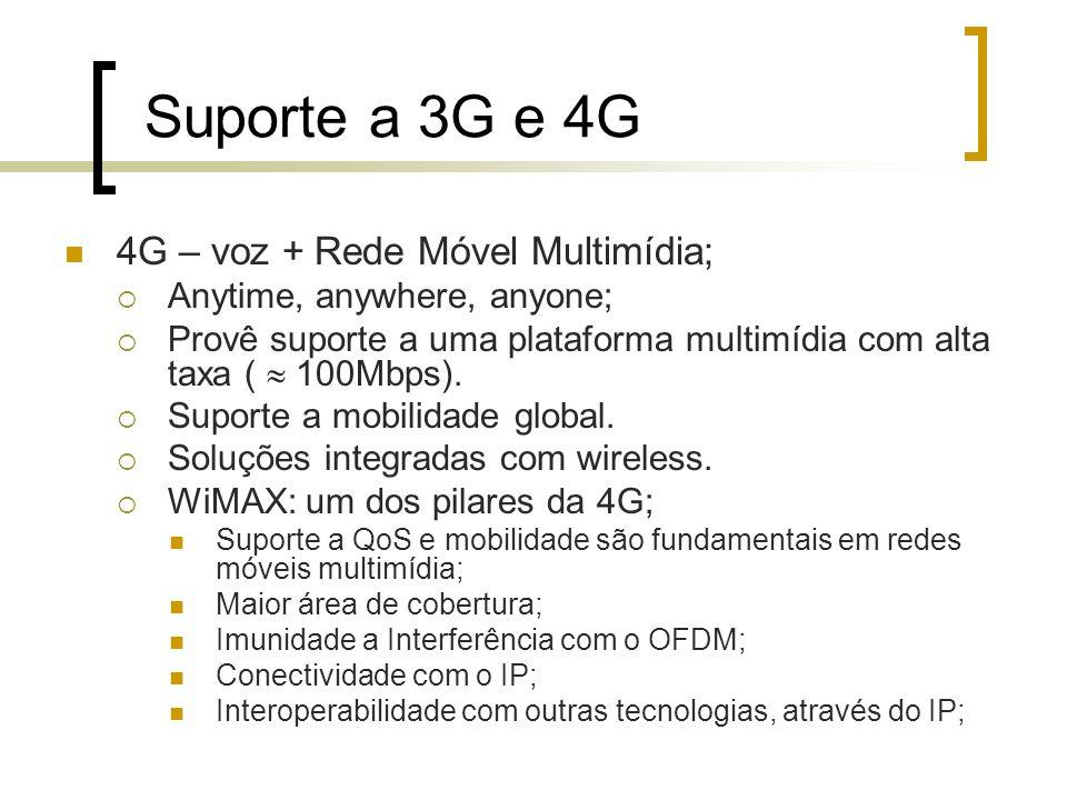 Suporte a 3G e 4G 4G – voz + Rede Móvel Multimídia; Anytime, anywhere, anyone; Provê suporte a uma plataforma multimídia com alta taxa ( 100Mbps). Sup