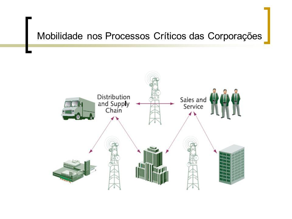 Mobilidade nos Processos Críticos das Corporações