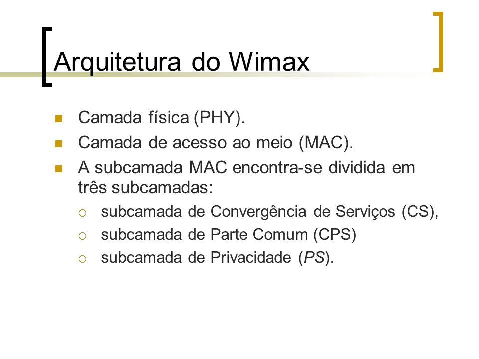 Arquitetura do Wimax Camada física (PHY). Camada de acesso ao meio (MAC). A subcamada MAC encontra-se dividida em três subcamadas: subcamada de Conver