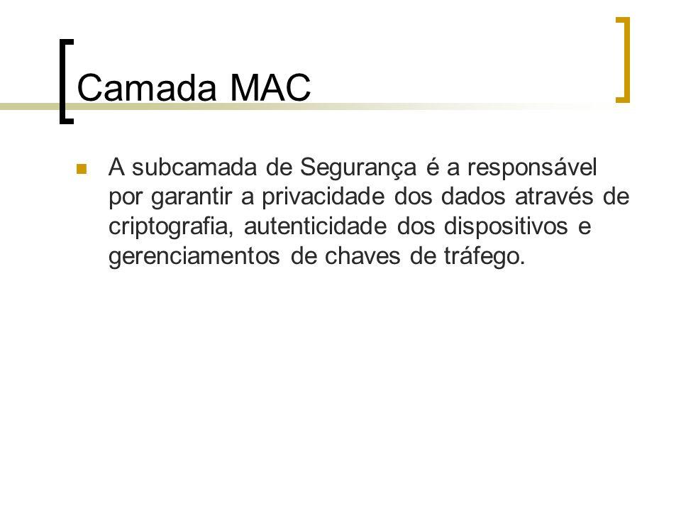 Camada MAC A subcamada de Segurança é a responsável por garantir a privacidade dos dados através de criptografia, autenticidade dos dispositivos e ger